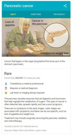 Google image of pancreatic cancer information right-rail knowledge graph